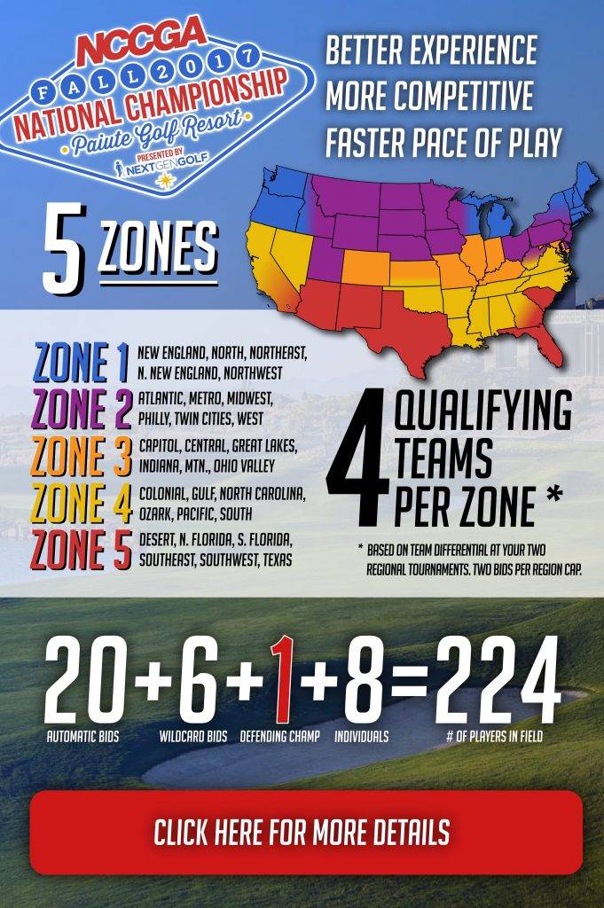 nccga national championship infographic